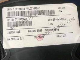 CYTMA445-48LQI36ABAT